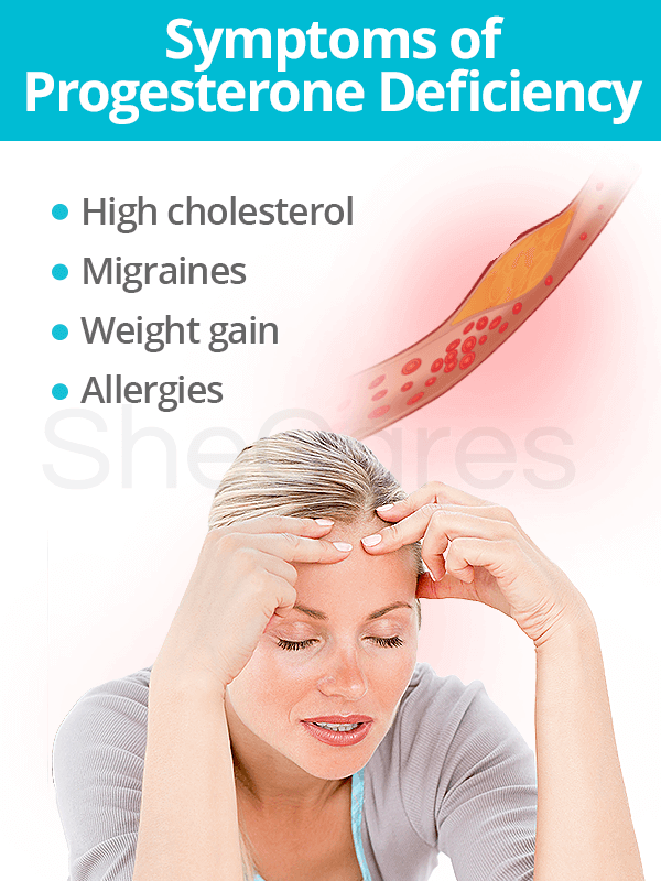 Symptoms of progesterone deficiency