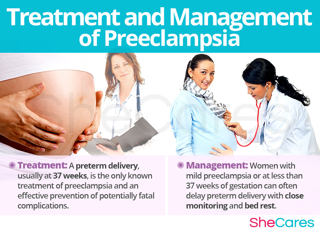 Management of Preeclampsia