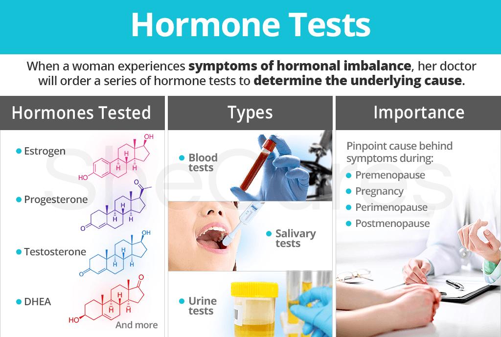 Hormone Tests