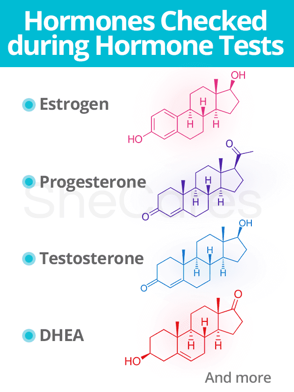 Hormones tested