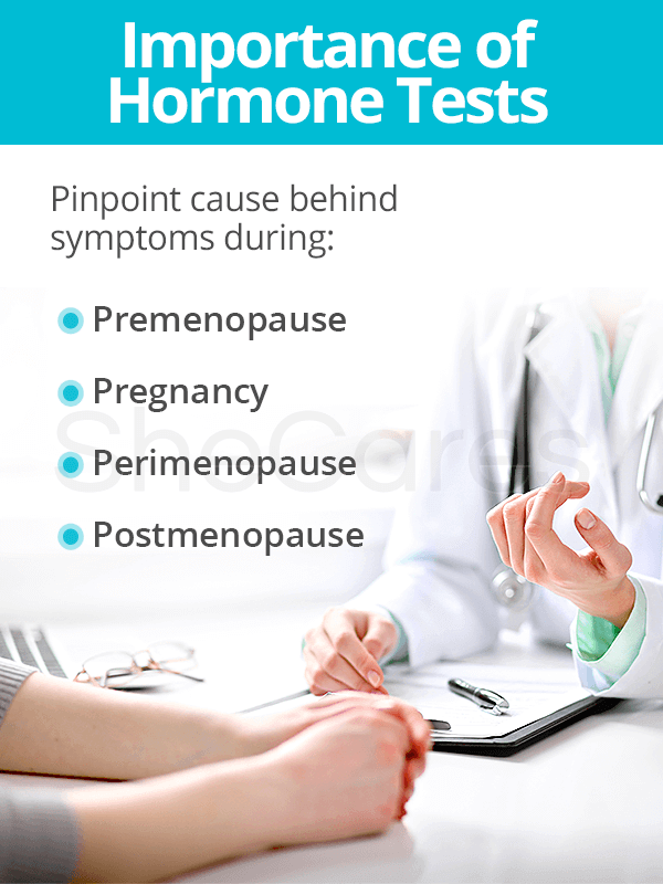Importance of hormone tests