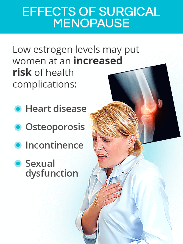 Effects of surgical menopause