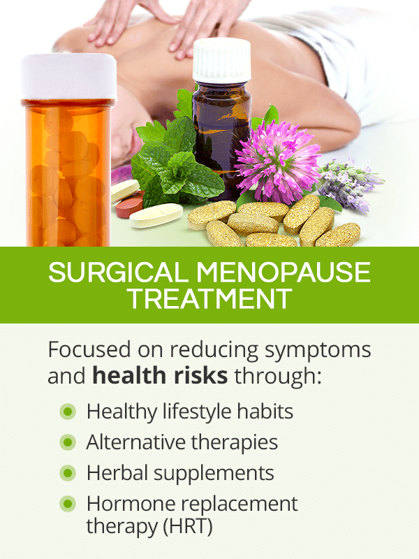 Surgical Menopause Treatment