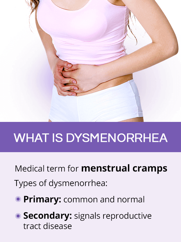 What is dysmenorrhea