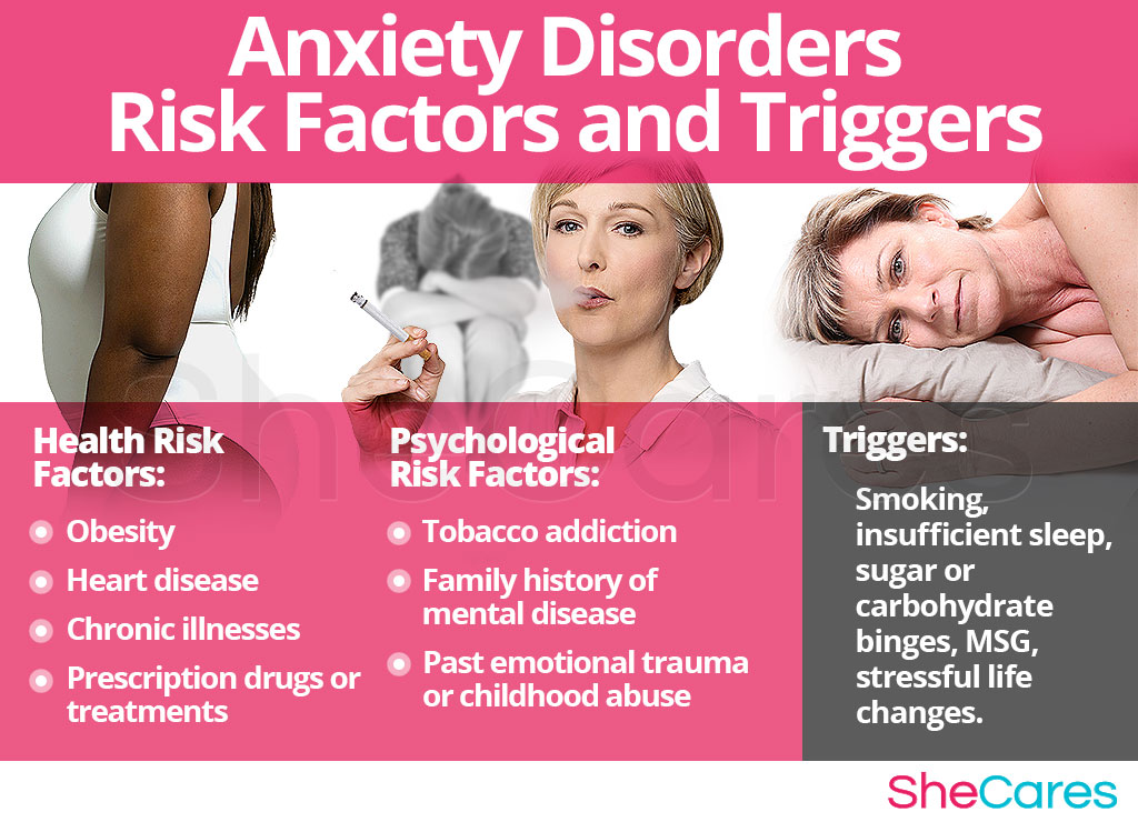 Anxiety Disorders - Risk Factors and Triggers