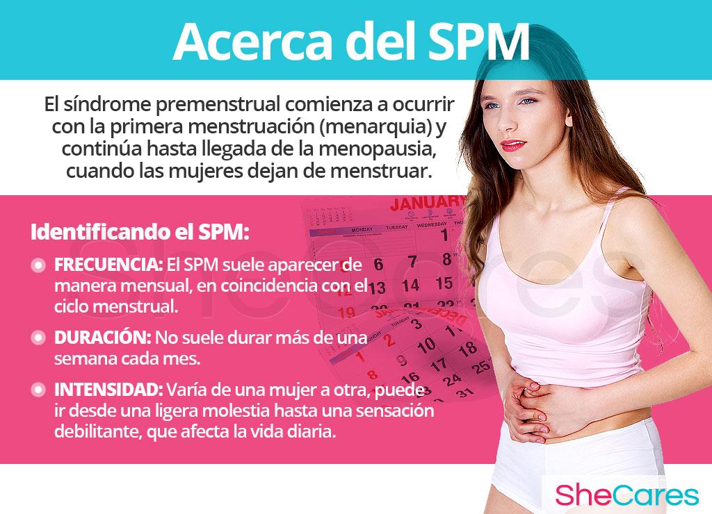 Acerca del síndrome premenstrual - SPM