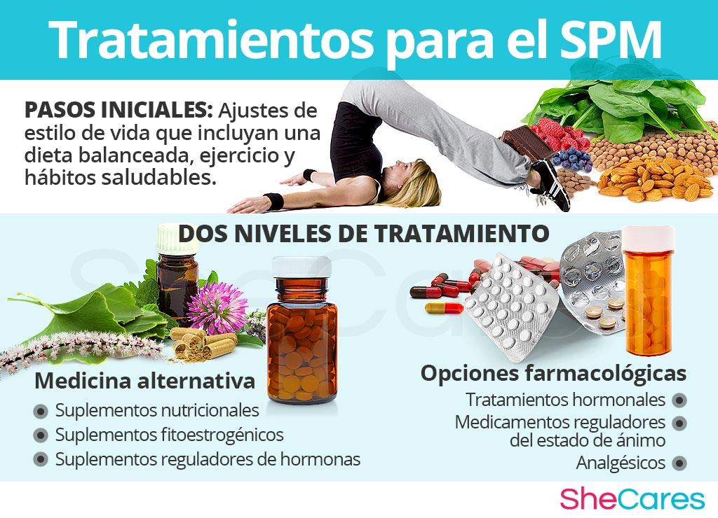 Tratamientos para el síndrome premenstrual - SPM