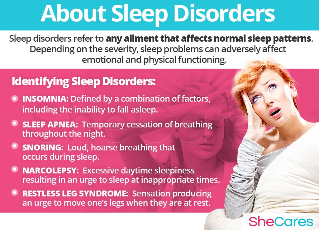About Sleep Disorders