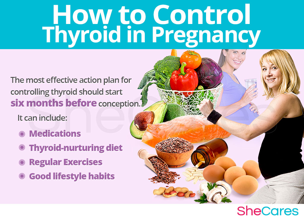 How to Control Thyroid in Pregnancy
