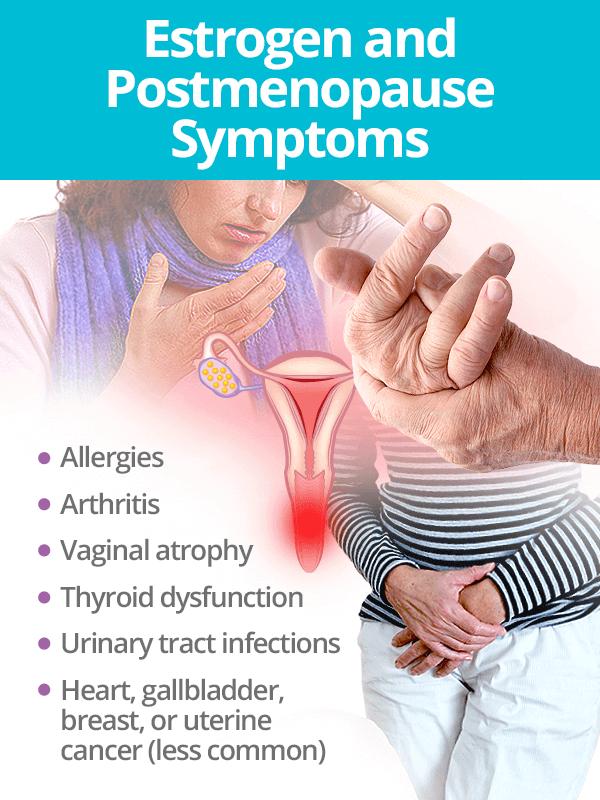 Estrogen and Postmenopause Symptoms