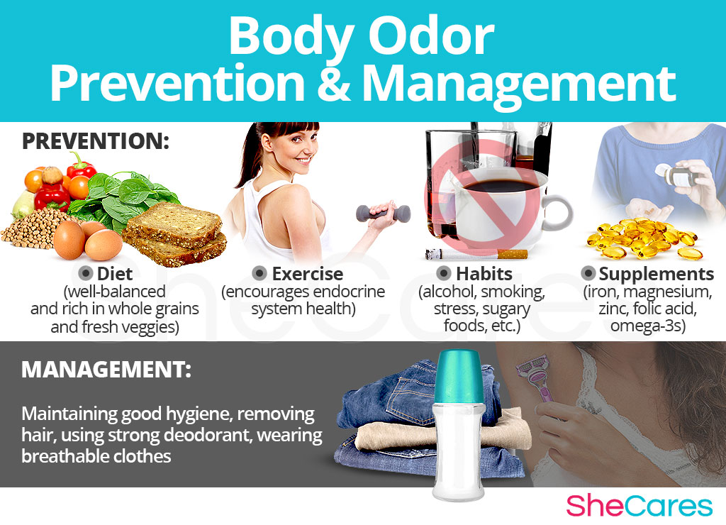 Changes in Body Odor - Prevention and Management