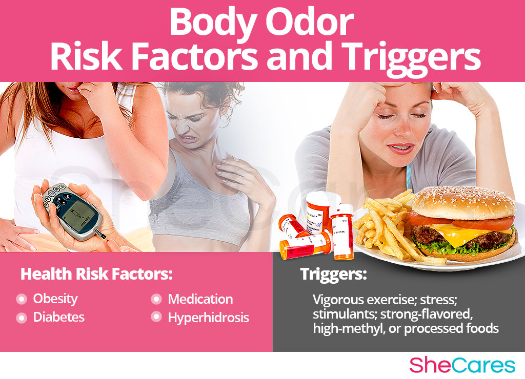 Changes in Body Odor | SheCares