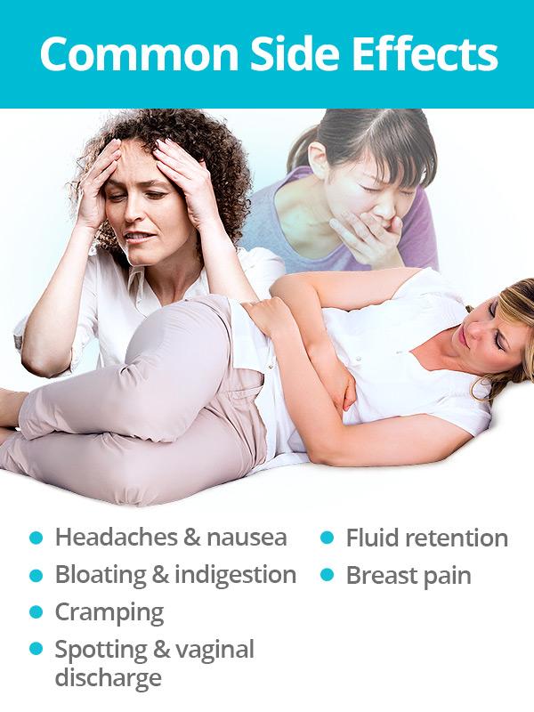 ERT - Common Side Effects