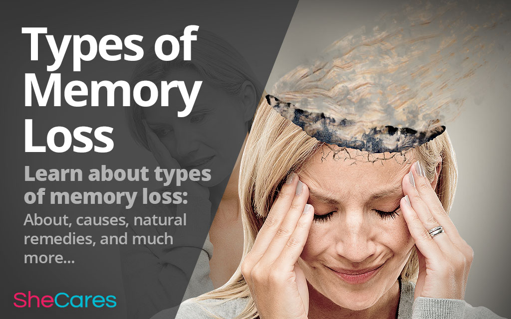 Types of Memory Loss