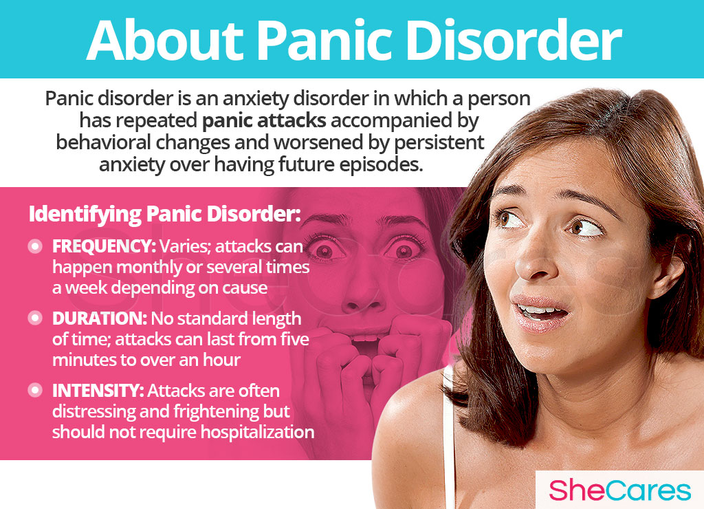 About Panic Disorder