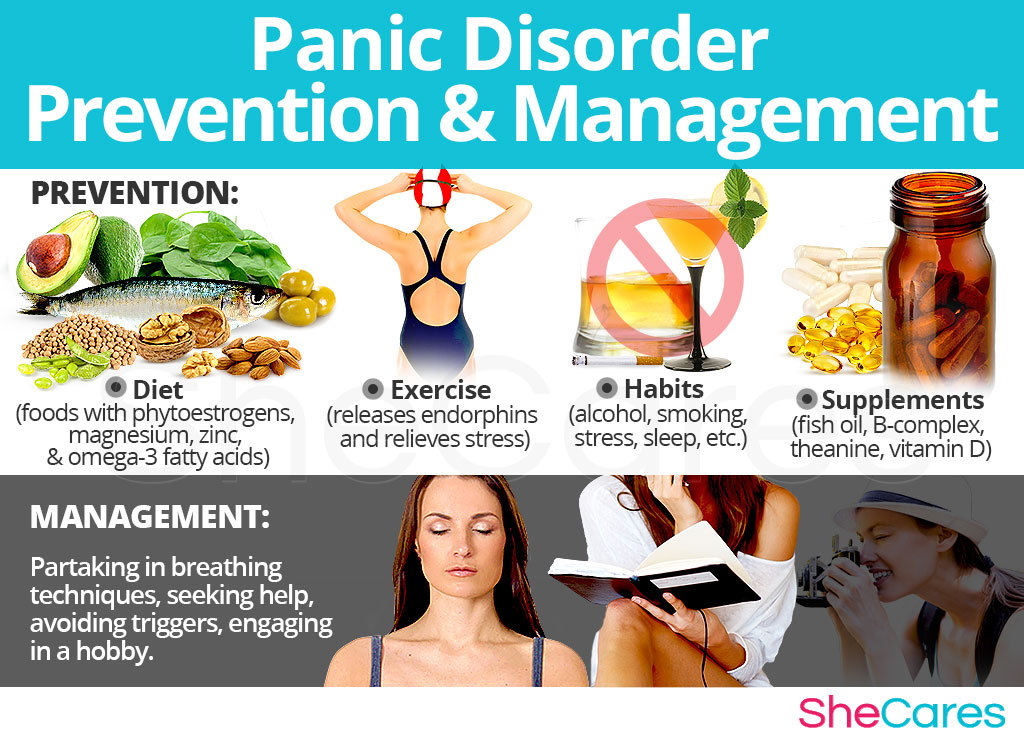 Panic Disorder - Prevention and Management