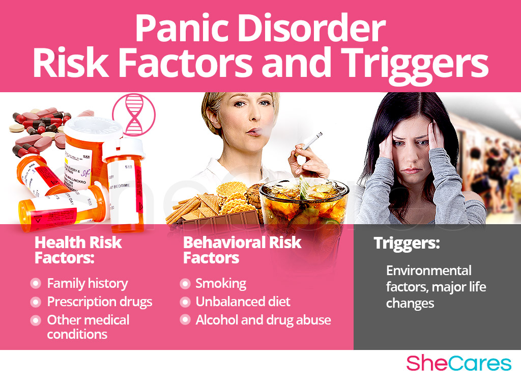 Panic Disorder - Risk Factors and Triggers