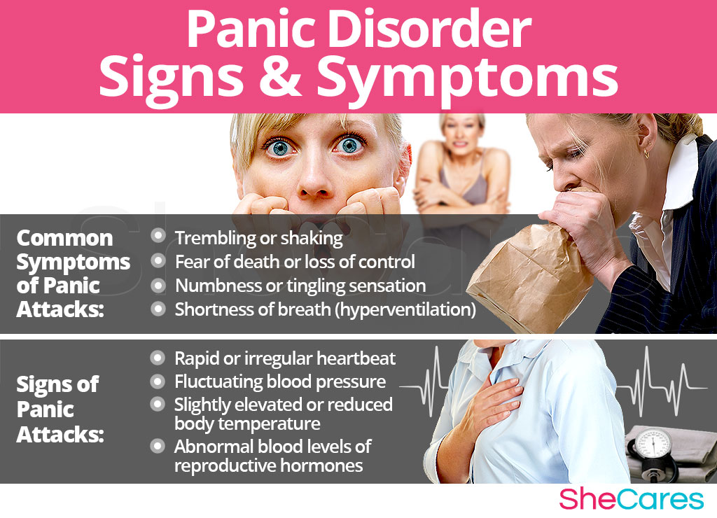 Panic Disorder - Signs and Symptoms