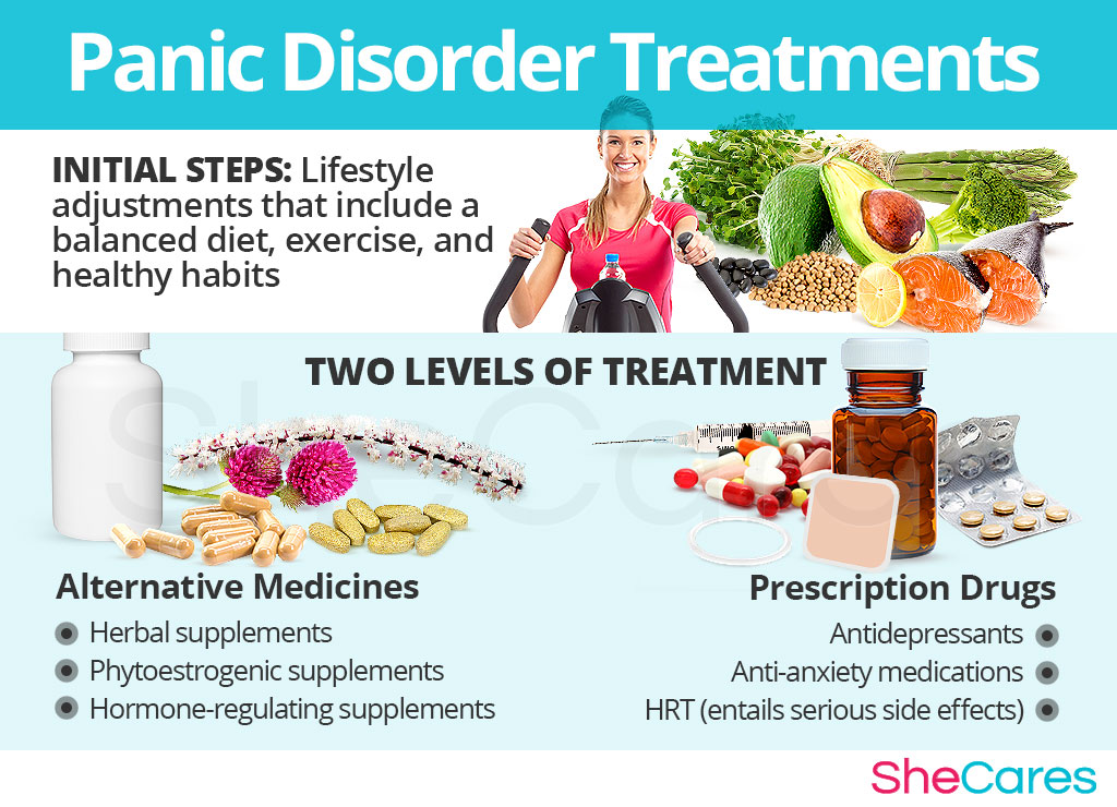 Panic Disorder Treatments