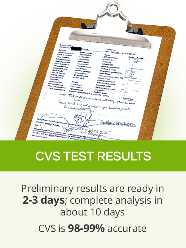 CVS test results