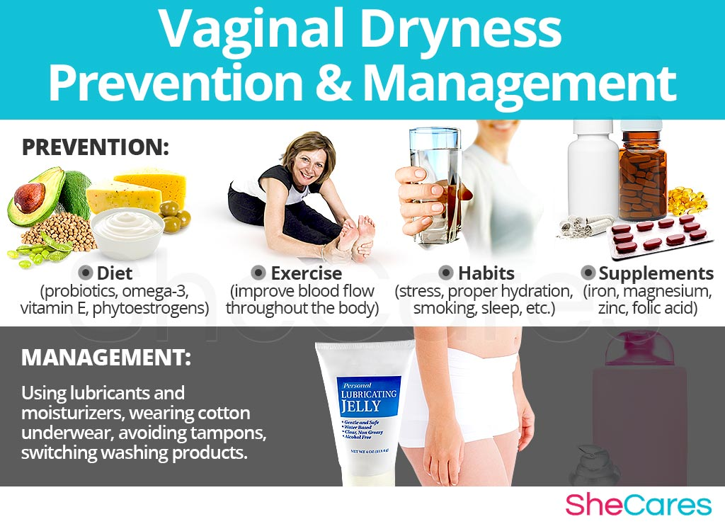 Vaginal Dryness - Prevention and Management