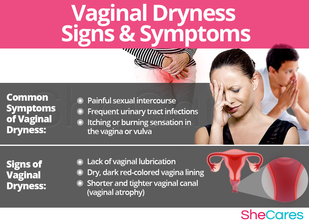 while Vaginal pregnant dryness