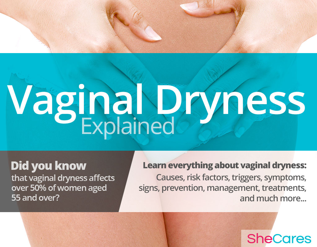 Treatment vaginal dryness