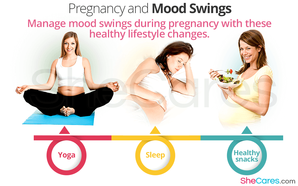 Pregnancy and Mood Swings FAQs
