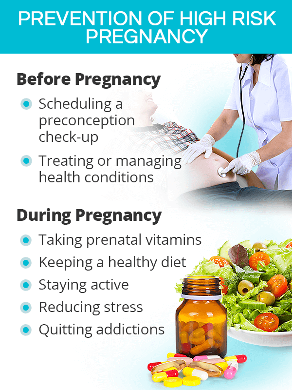 Prevention of high-risk pregnancy