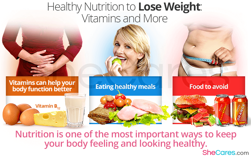 Healthy Nutrition to Lose Weight: Vitamins and More