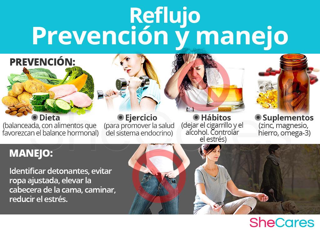 Reflujo  -  Prevención y manejo