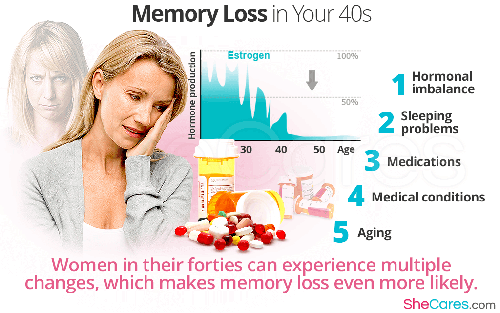 Women in their forties can experience multiple changes, which makes memory loss even more likely.
