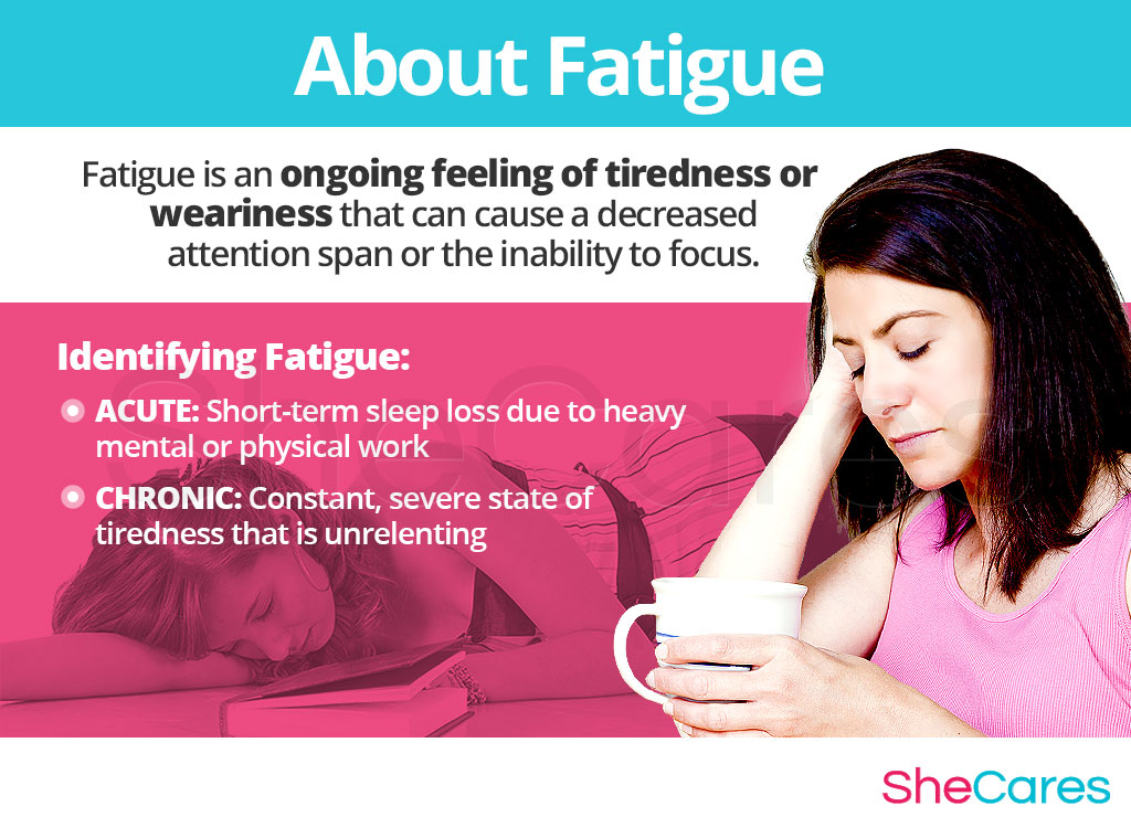 About Fatigue