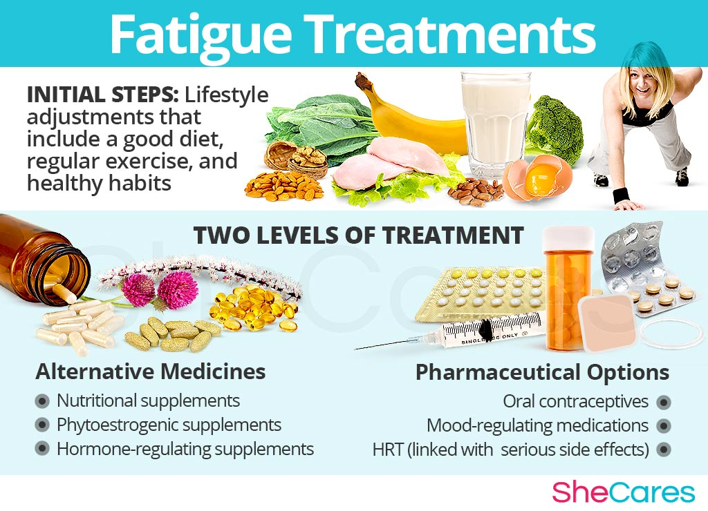 Fatigue Treatments