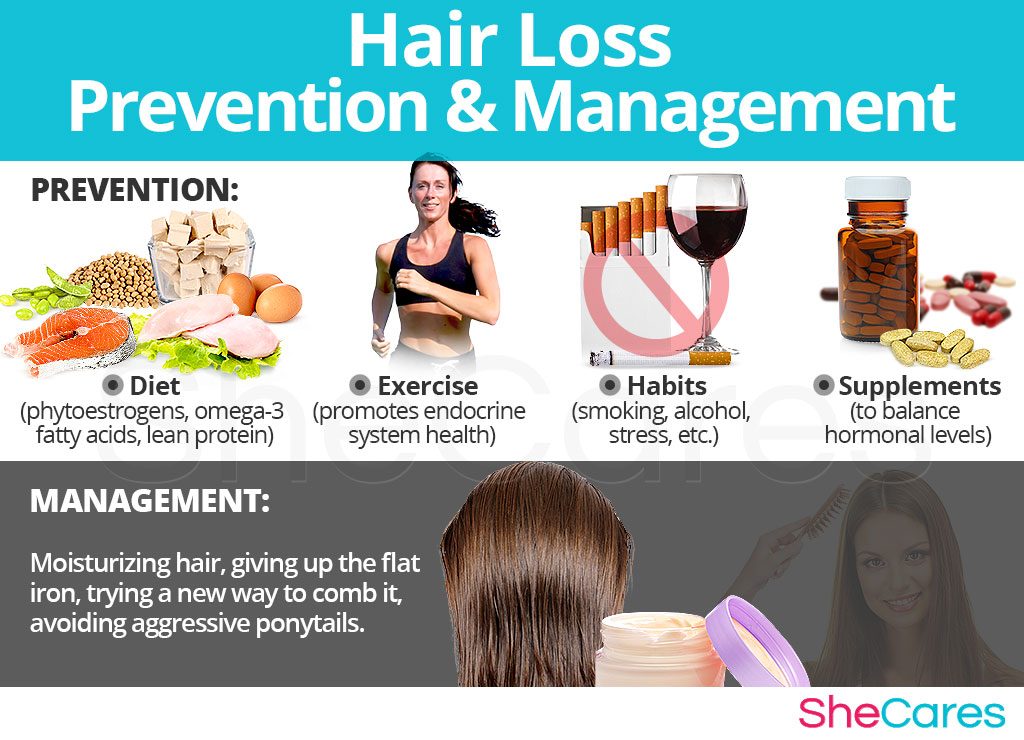 Hair Loss - Prevention and Management