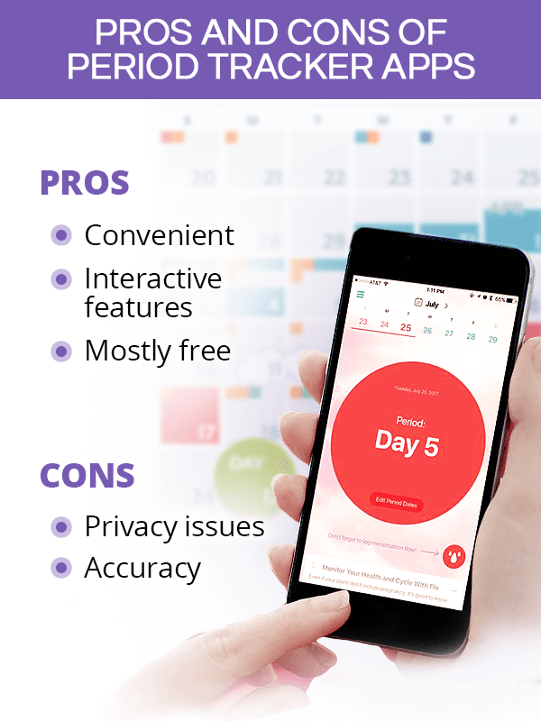 Pros and cons of period tracker apps