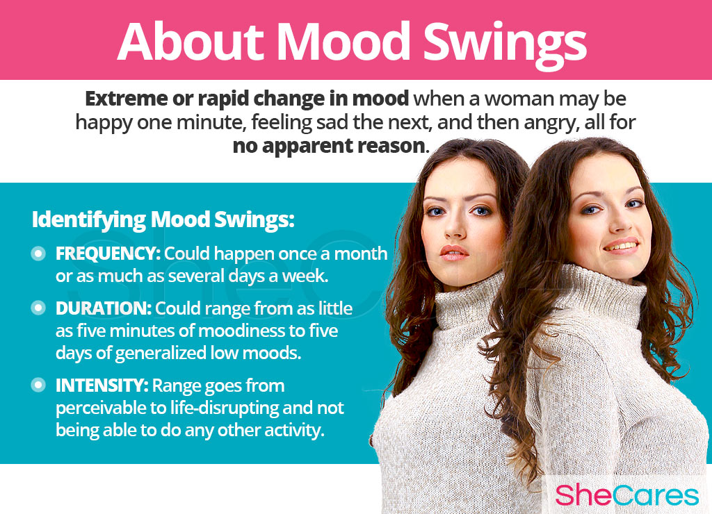 About Mood Swings