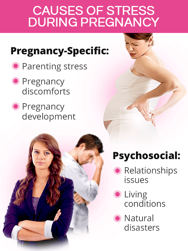 Causes of stress in pregnancy