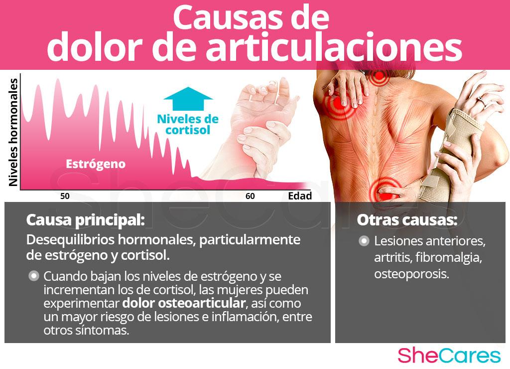 Causas de dolor de articulaciones