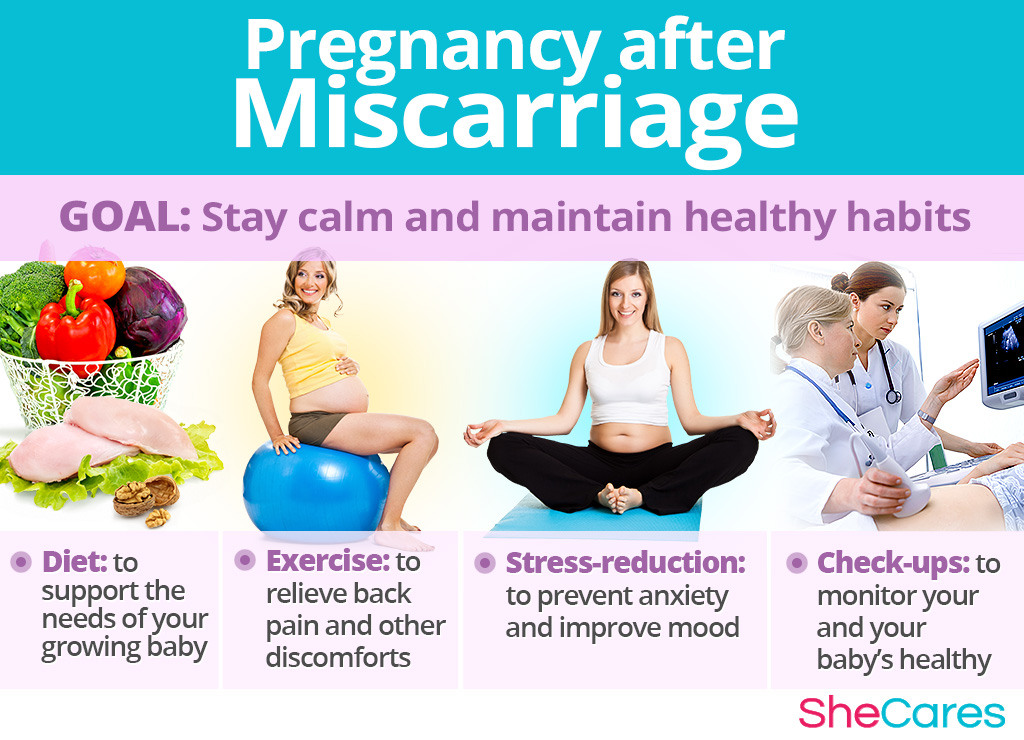 Getting Pregnant after Miscarriage | SheCares