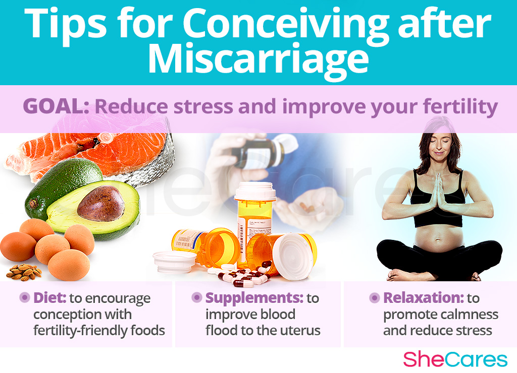 Tips for Conceiving after Miscarriage
