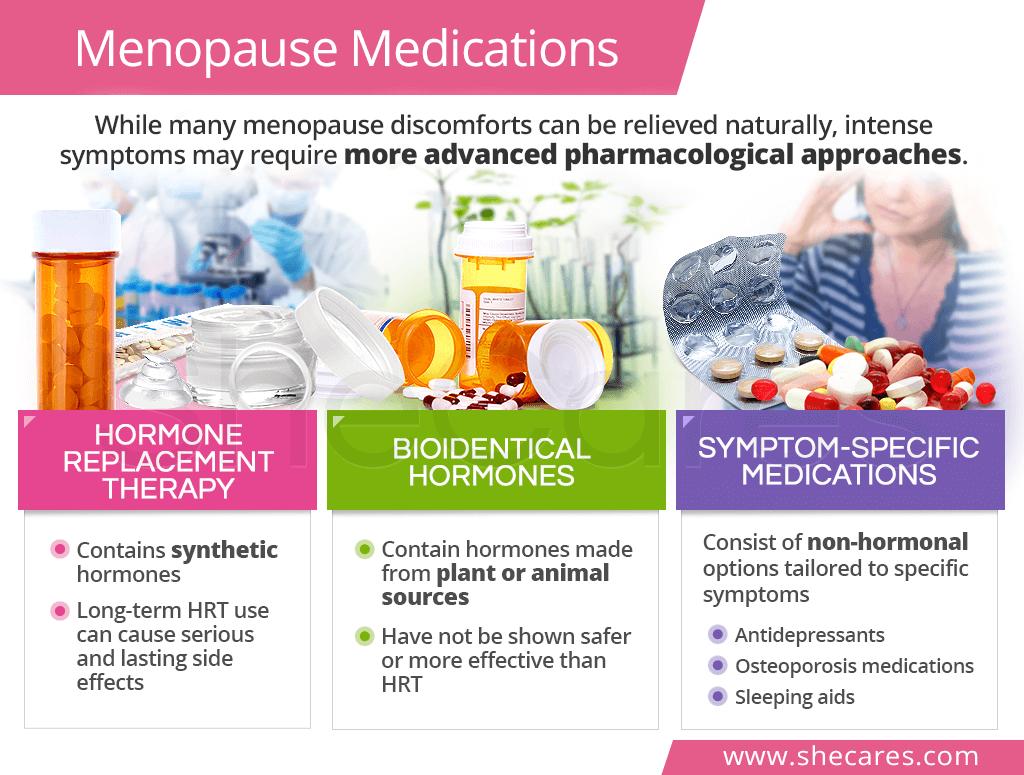 Menopause medications