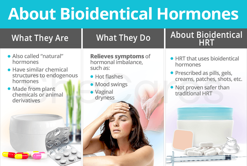 About Bioidentical Hormones