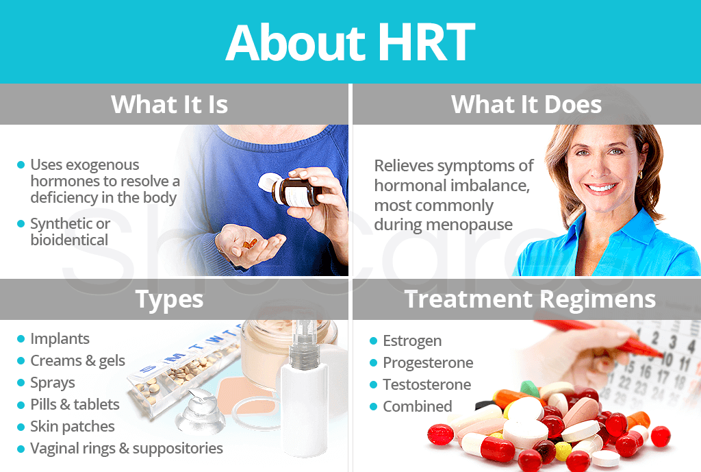 About HRT