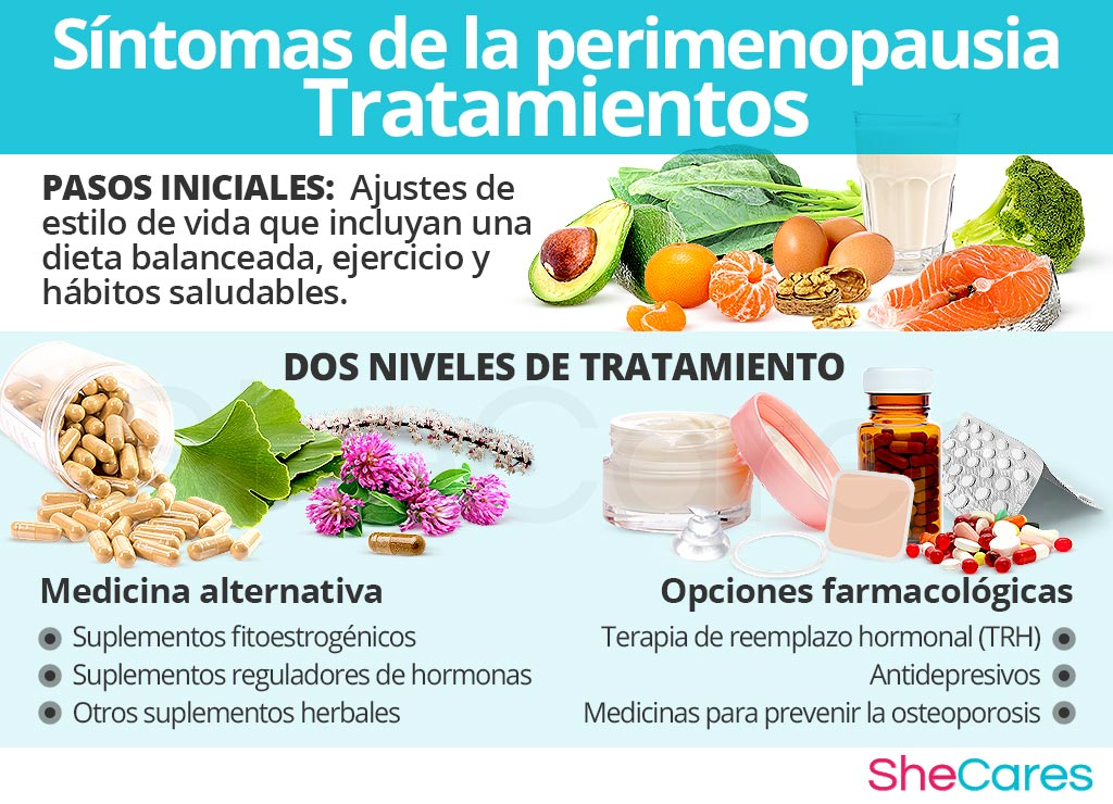 Sintomas de la perimenopausia tratamientos