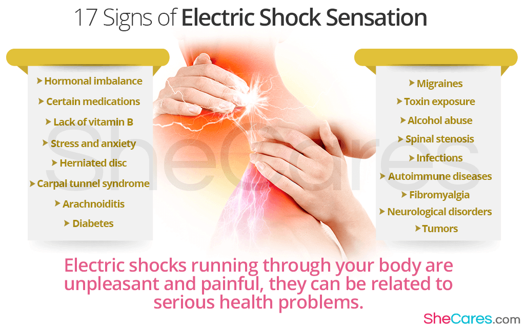 17 Signs of Electric Shock Sensation