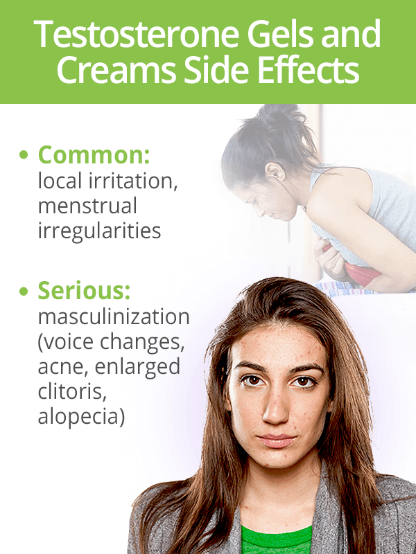 Testosterone gels and creams side effects