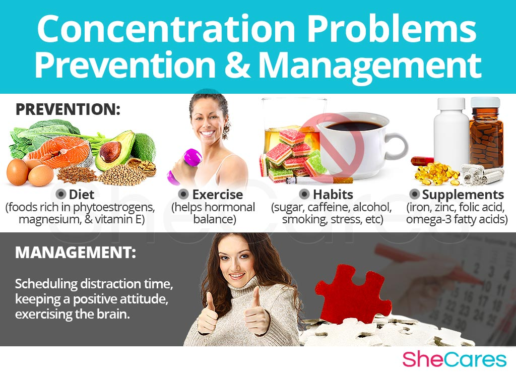 Difficulty Concentrating - Prevention and Management