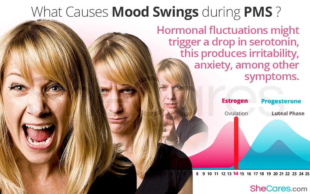 Mood swings during menstrual cycle
