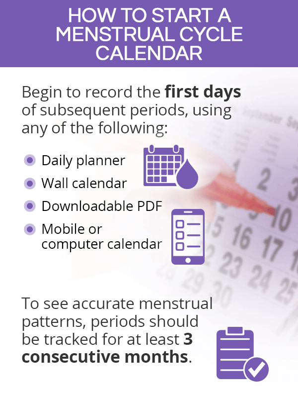 How to start a menstrual cycle calendar